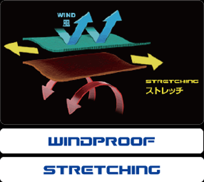 WINDPROOF STRETCHING
